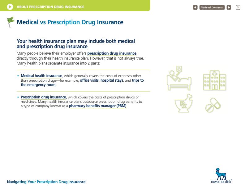 Navigating Your Prescription Drug Insurance